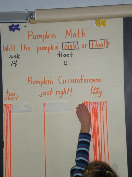 Pumpkin Data Chart
