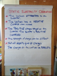 Static Charged Notes